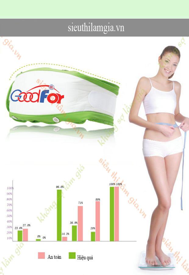 đai massage giảm mỡ bụng cao cấp goodfor 2020